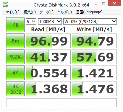 CrystalDiskMark_USBHDD